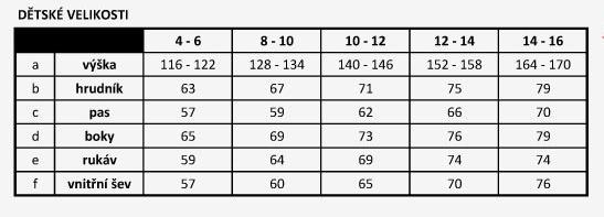 dětské_velikostni-tabulka-swix_swixshop