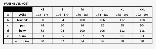 pánská_velikostni-tabulka-swix_swixshop